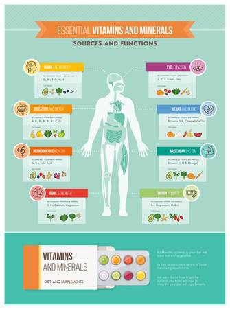 58290081-nutrition-vitamins-and-health-infographics-human-body-organs-vitamins-benefits-and-food-sources-info