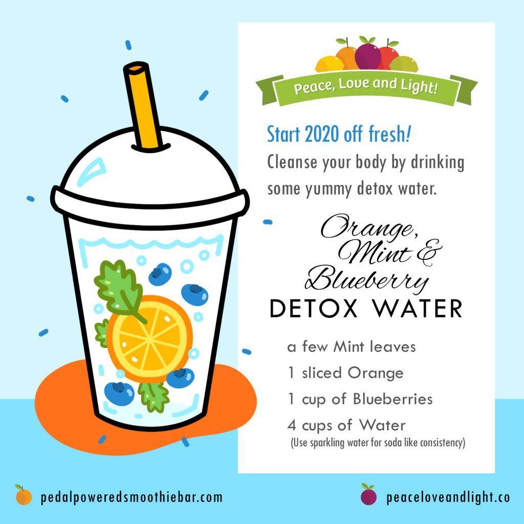 Orange_Blueberry_Mint_Detox_Water